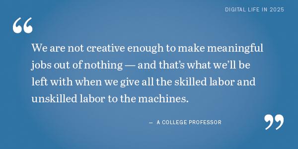 Future Of Ai Robotics Quote Pew Research Center