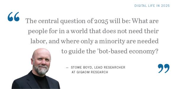 Future of AI/robotcs