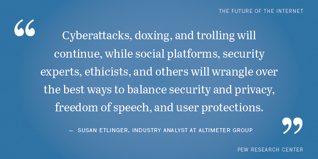Shareable Quotes From Experts On The Future Of Online Public