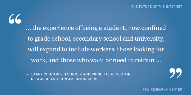Shareable Quotes From Experts On The Future Of Jobs And Jobs