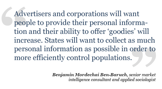 Advertisers and corporations will want people to provide their personal information and their ability to offer 'goodies' will increase.