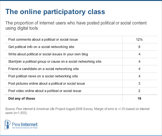 The online participatory class