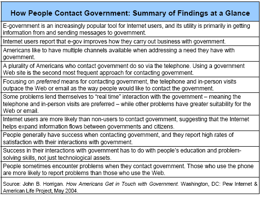 How People Contact Government: Summary of Findings at a Glance