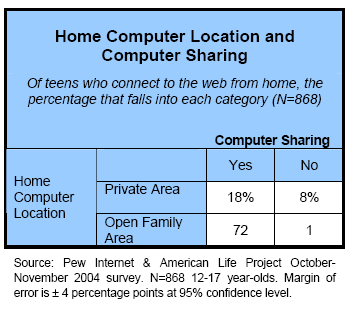 Home Computer Location and Computer Sharing