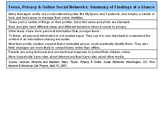 Teens, Privacy and Online Social Networks: Summary of Findings at a Glance