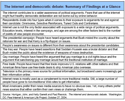 Findings at a glance