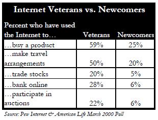 Veterans vs newcomers