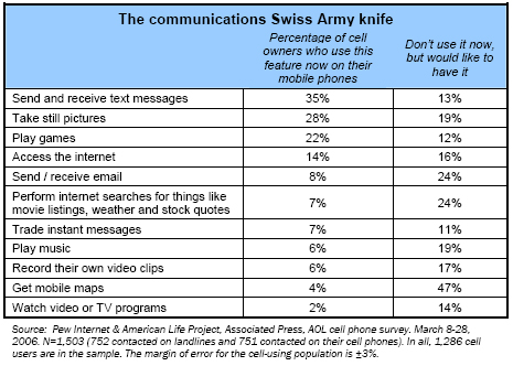 The communications Swiss Army knife