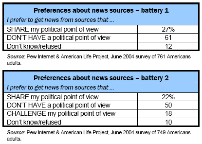 Preferences about news sources