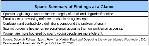 Summary of findings at a glance