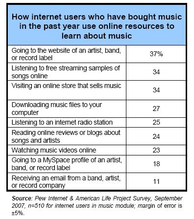 free myspace music downloader online