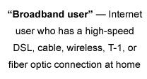 """Broadband user"" — Internet user who has a high-speed DSL, cable, wireless, T-1, or fiber optic connection at home"
