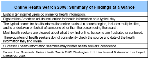 Online Health Search 2006: Findings at a glance