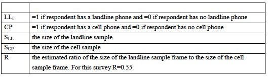 Methodology 3