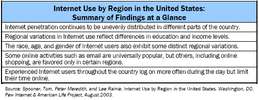 Internet Use by Region in the United States: Summary of Findings at a Glance