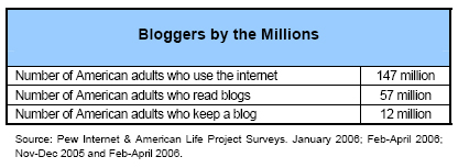 Bloggers by the millions