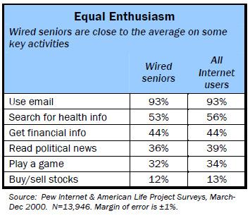 Equal enthusiasm