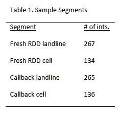 Sample segments