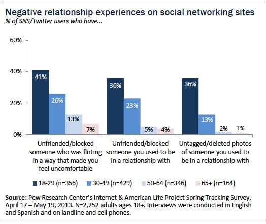 Ekonomiska kartan online dating