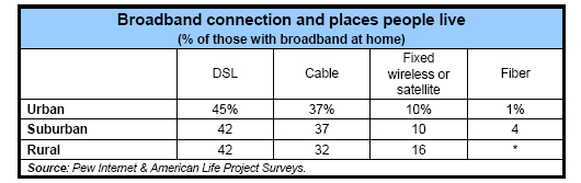 Broadband connection and places people live