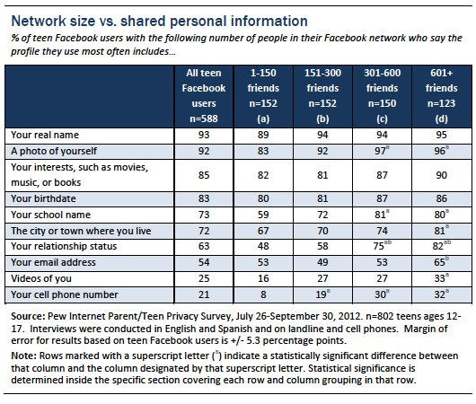 internet users information privacy concerns pdf