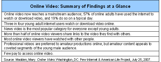 Online Video: Summary of Findings at a Glance