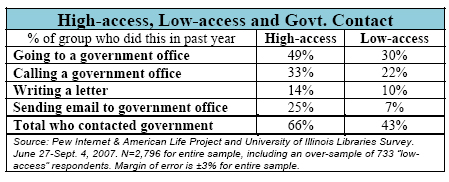 High-access, Low-access and Govt. Contact