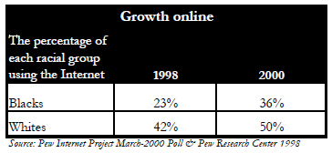 Growth online