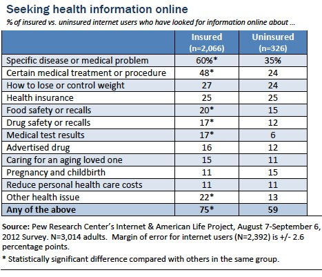 information report topics