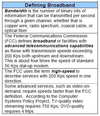 Defining Broadband