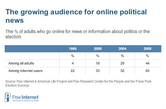 role of media in changing public opinion